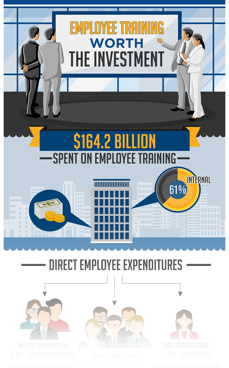 Employee-Training-ROI-Infographic - with gradient-1