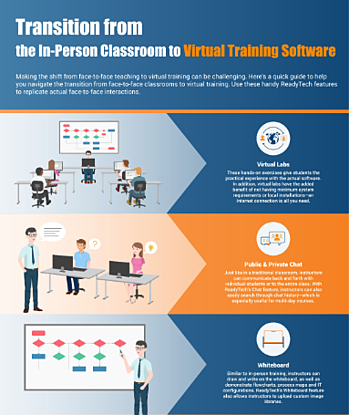Transitioning from the in-person classroom to virtual training software