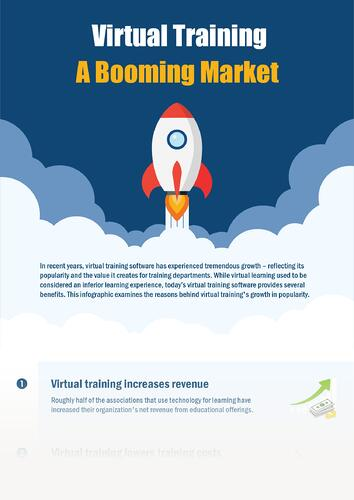 Virtual Training - A Booming Market - With Gradient